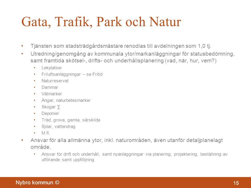 Gata, Trafik, Park och Natur
