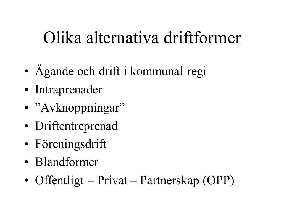 Olika alternativa driftformer