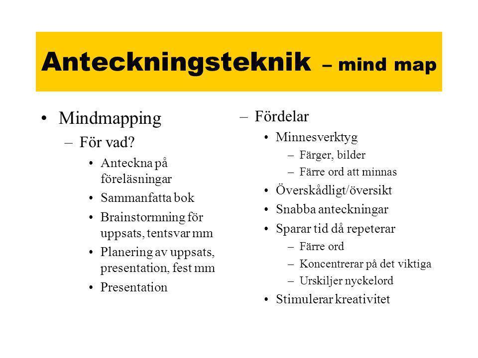 Anteckningsteknik – mind map