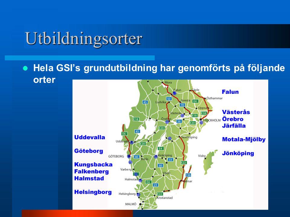 Utbildningsorter Hela GSI's grundutbildning har genomförts på följande orter