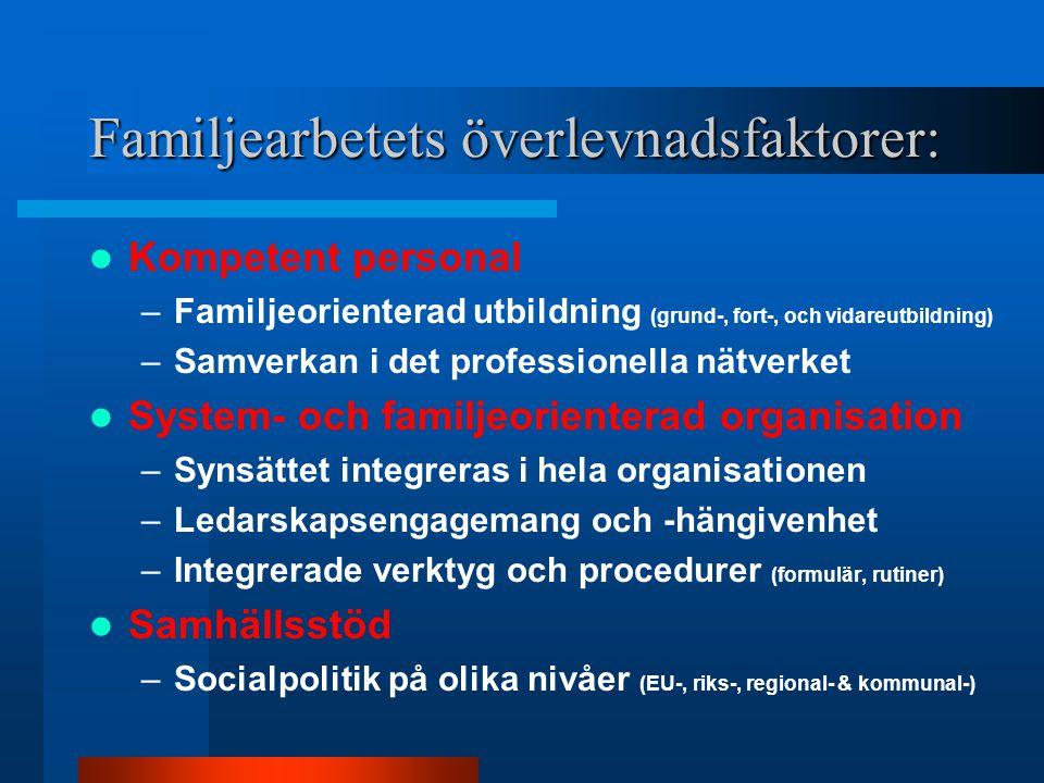 Familjearbetets överlevnadsfaktorer: