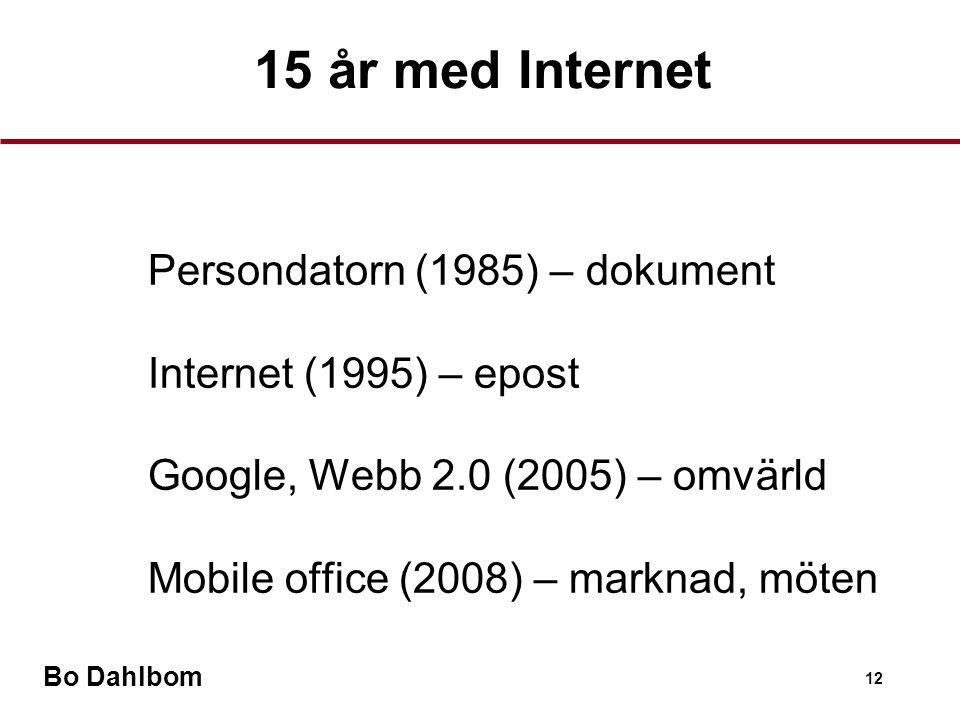 15 år med Internet Persondatorn (1985) – dokument
