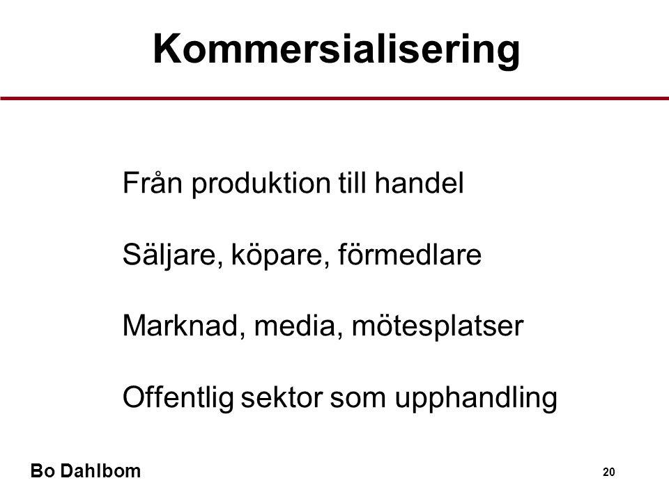 Kommersialisering Från produktion till handel