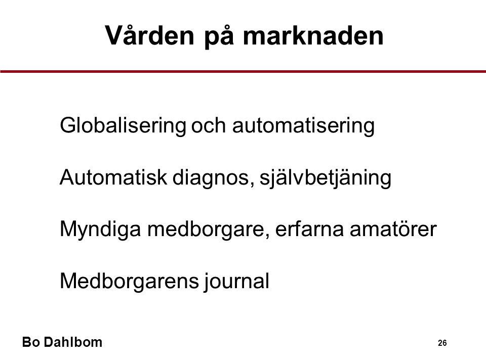 Vården på marknaden Globalisering och automatisering