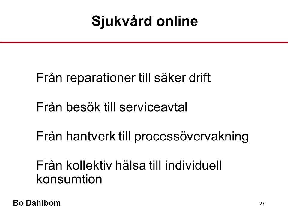 Sjukvård online Från reparationer till säker drift