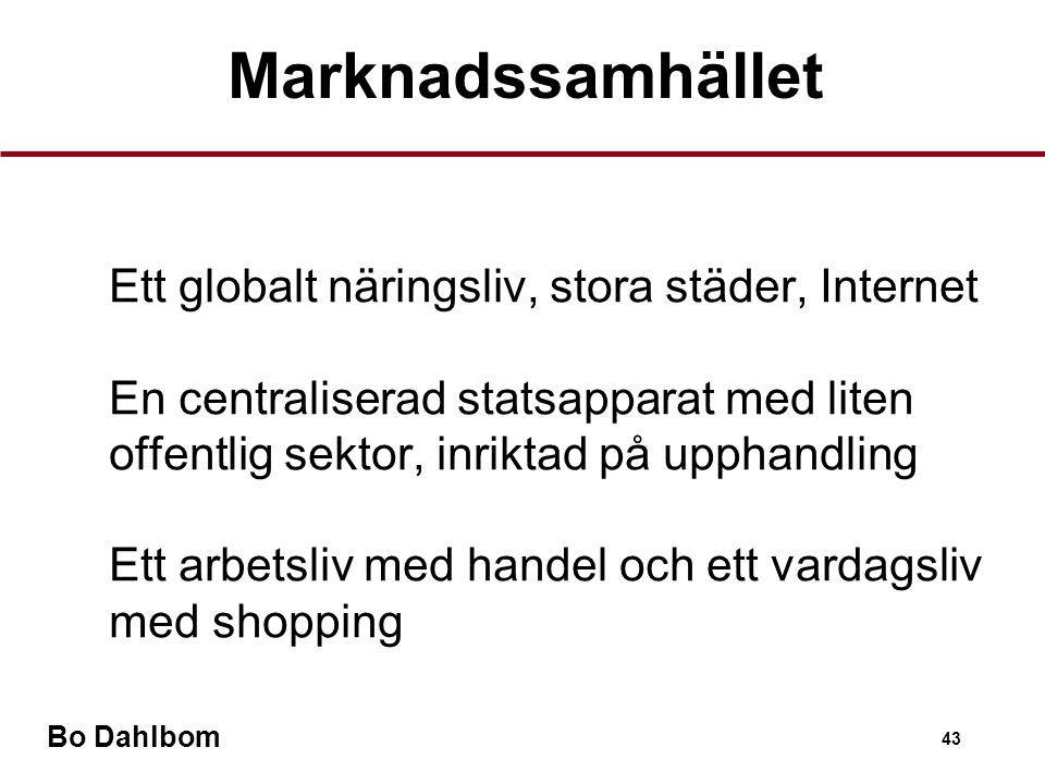 Marknadssamhället Ett globalt näringsliv, stora städer, Internet