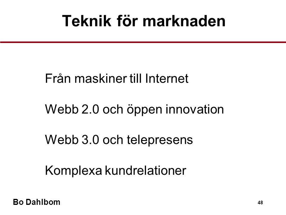 Teknik för marknaden Från maskiner till Internet