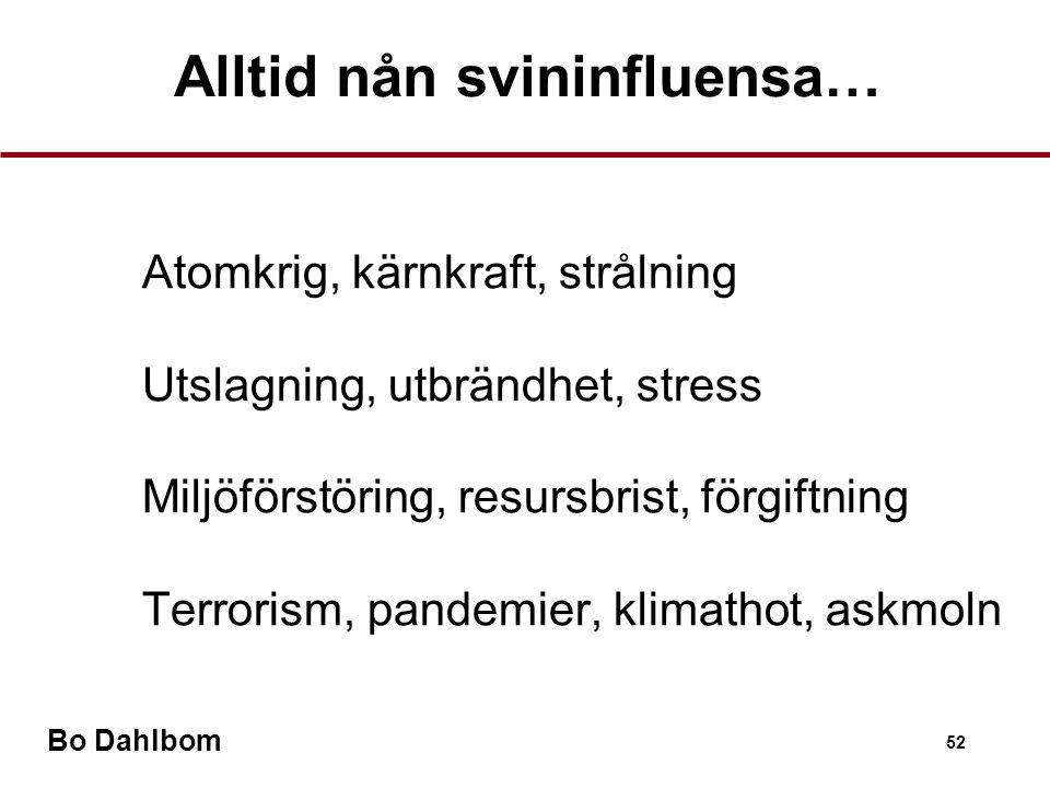 Alltid nån svininfluensa…