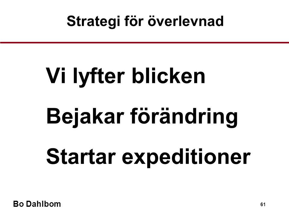 Strategi för överlevnad