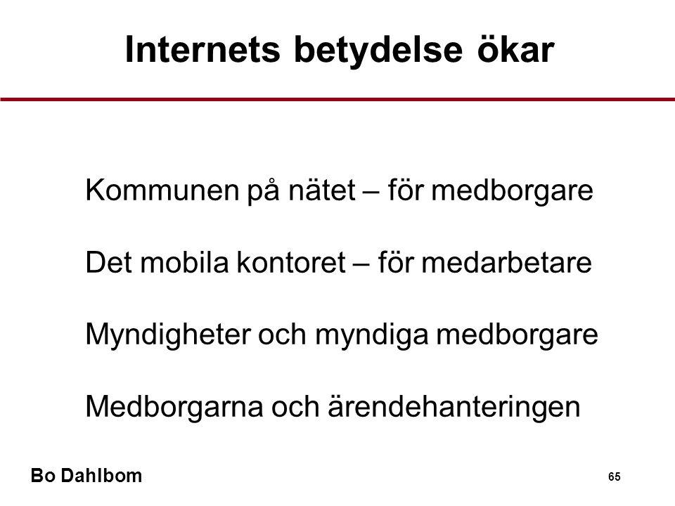 Internets betydelse ökar