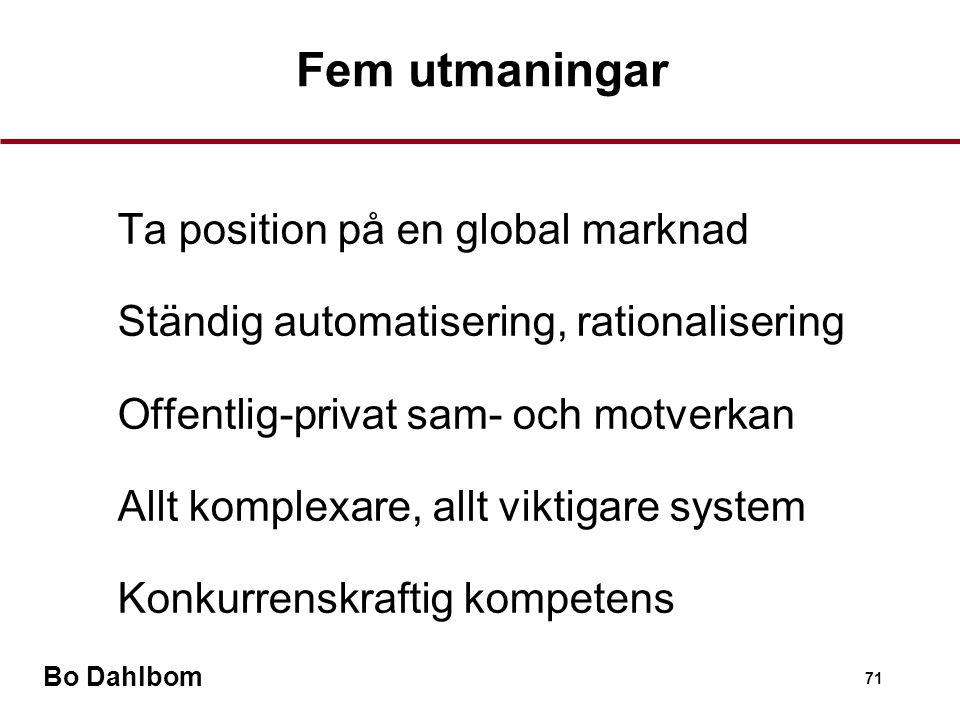 Fem utmaningar Ta position på en global marknad