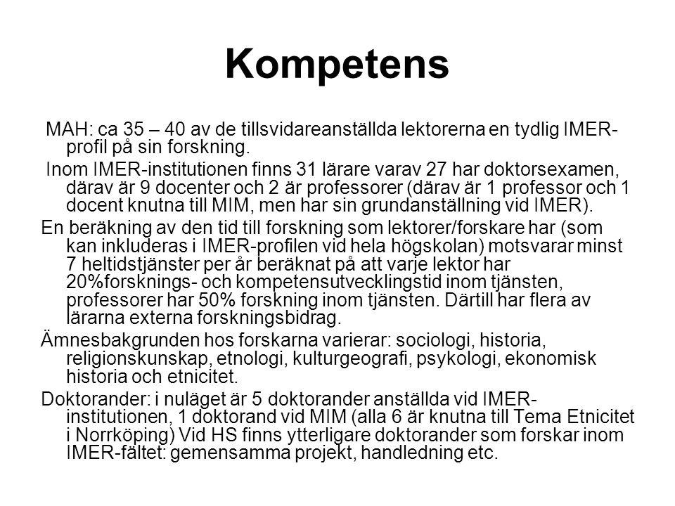 Kompetens MAH: ca 35 – 40 av de tillsvidareanställda lektorerna en tydlig IMER-profil på sin forskning.