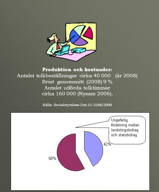 Produktion och kostnader: