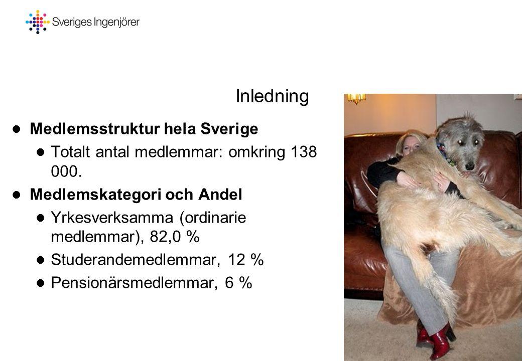 Inledning Medlemsstruktur hela Sverige