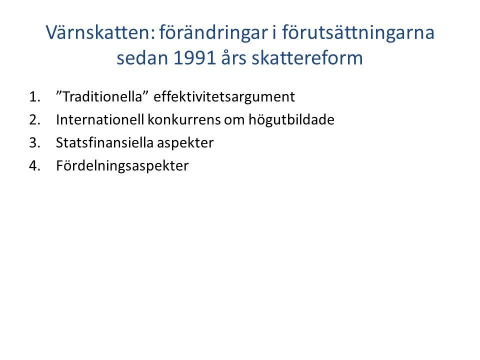 Värnskatten: förändringar i förutsättningarna sedan 1991 års skattereform
