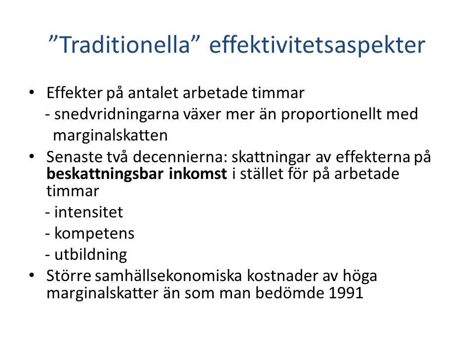 Traditionella effektivitetsaspekter