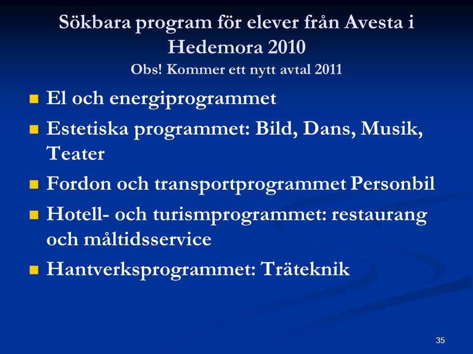 Sökbara program för elever från Avesta i Hedemora 2010 Obs