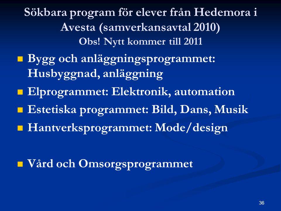 Sökbara program för elever från Hedemora i Avesta (samverkansavtal 2010) Obs! Nytt kommer till 2011
