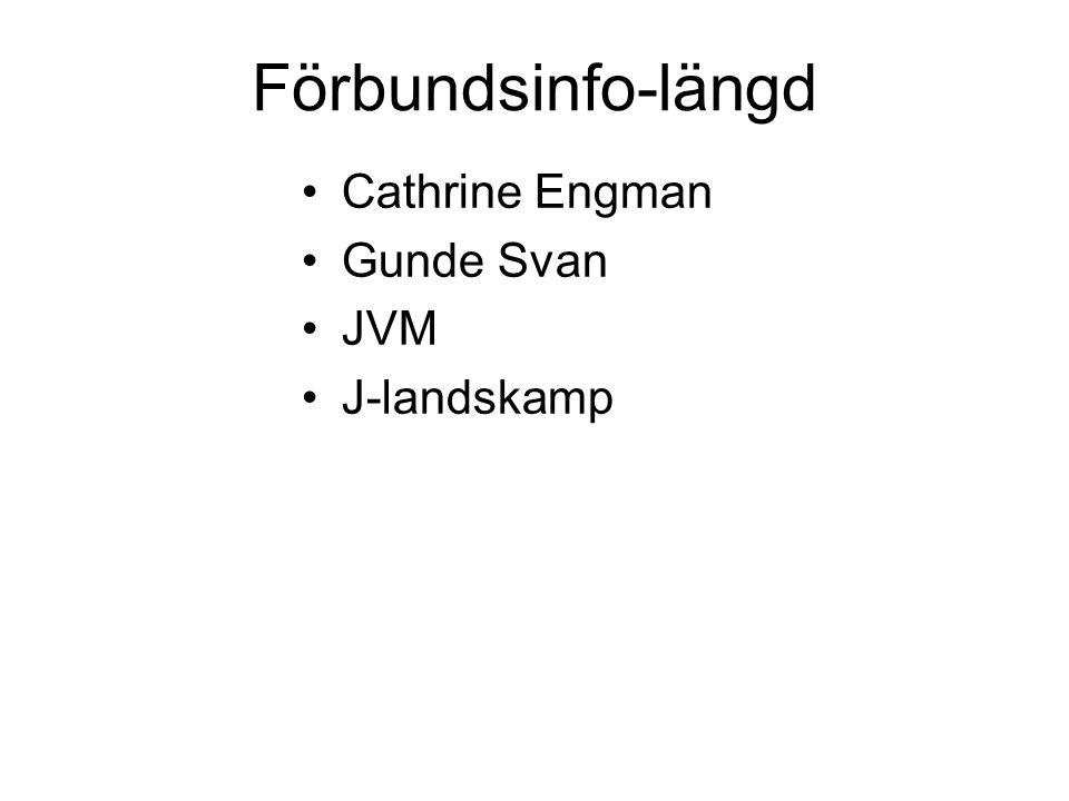 Förbundsinfo-längd Cathrine Engman Gunde Svan JVM J-landskamp