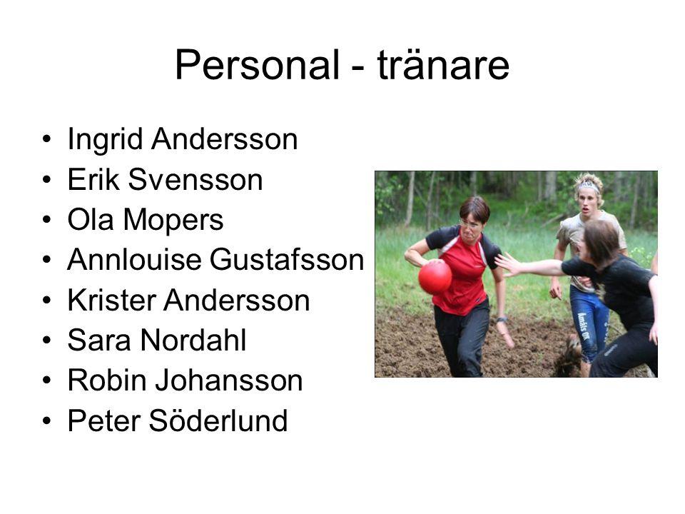 Personal - tränare Ingrid Andersson Erik Svensson Ola Mopers