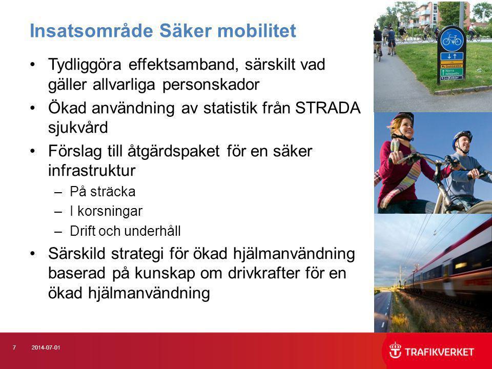 Insatsområde Säker mobilitet