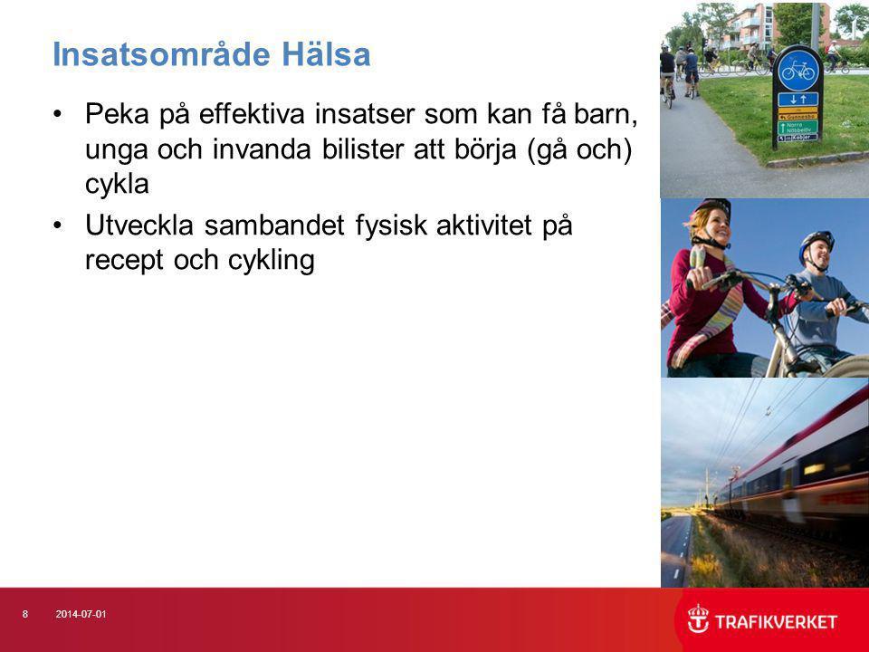 Insatsområde Hälsa Peka på effektiva insatser som kan få barn, unga och invanda bilister att börja (gå och) cykla.