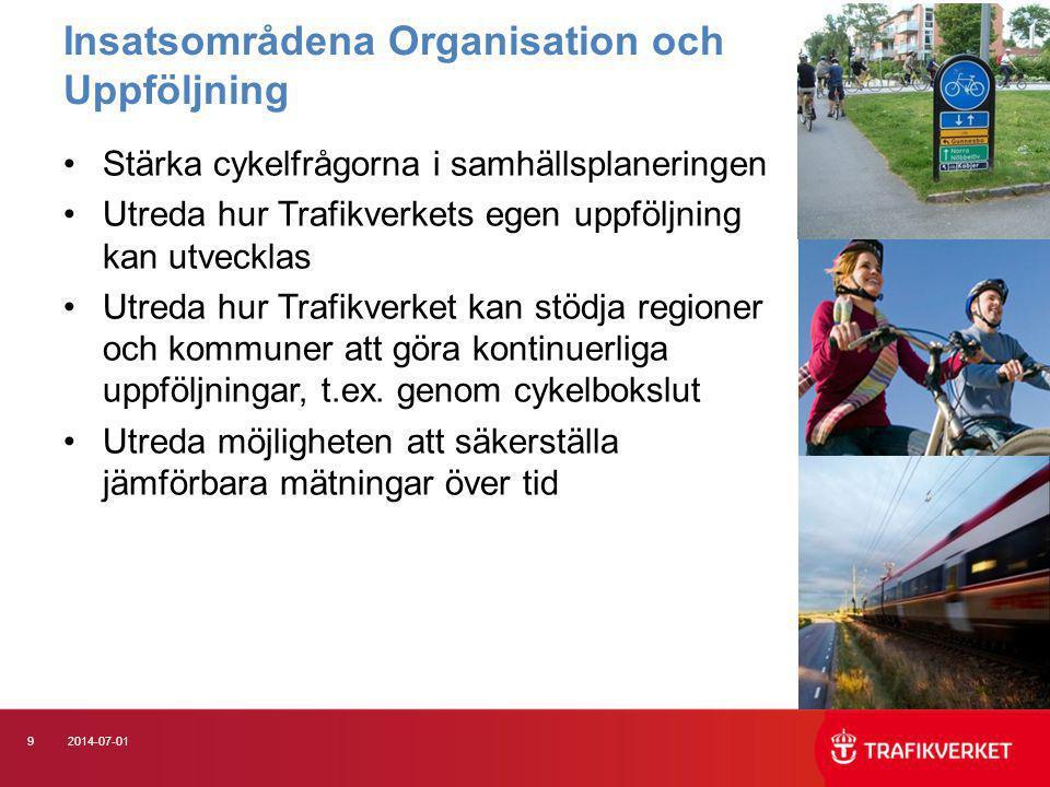 Insatsområdena Organisation och Uppföljning