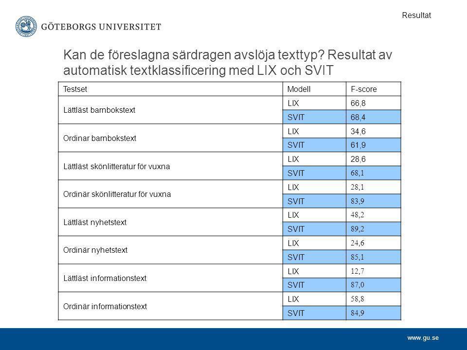 Resultat Kan de föreslagna särdragen avslöja texttyp Resultat av automatisk textklassificering med LIX och SVIT.