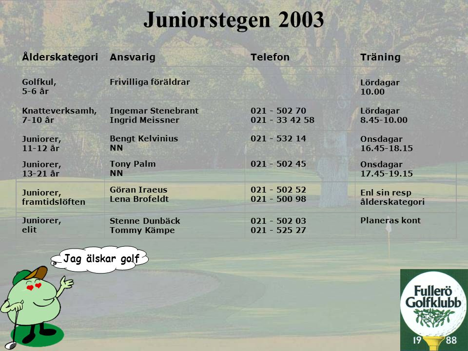 Juniorstegen 2003 Jag älskar golf Ålderskategori Ansvarig Telefon