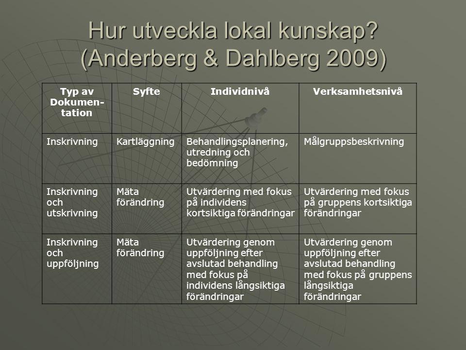 Hur utveckla lokal kunskap (Anderberg & Dahlberg 2009)
