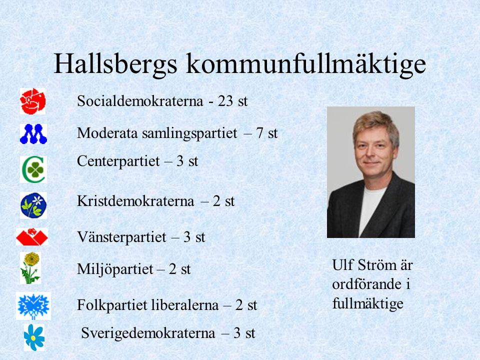 Hallsbergs kommunfullmäktige