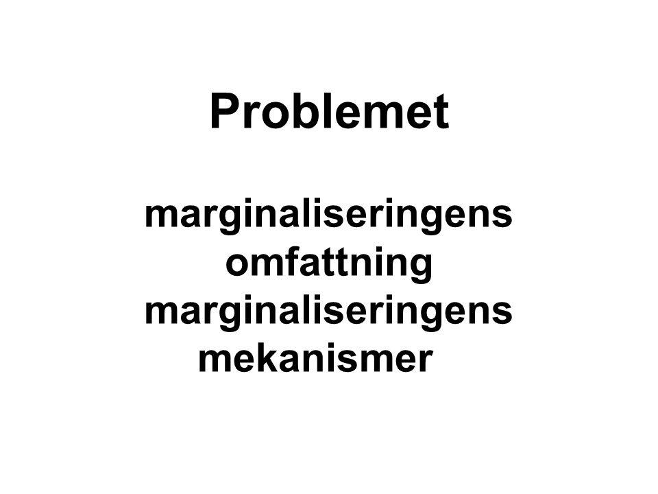 Problemet marginaliseringens omfattning marginaliseringens mekanismer