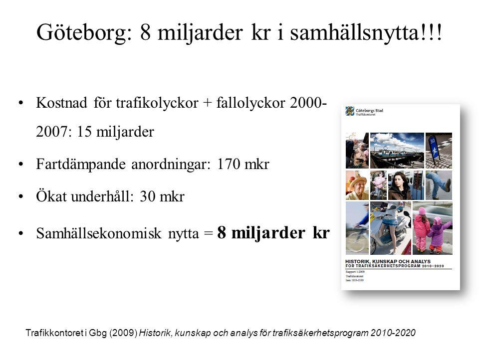 Göteborg: 8 miljarder kr i samhällsnytta!!!