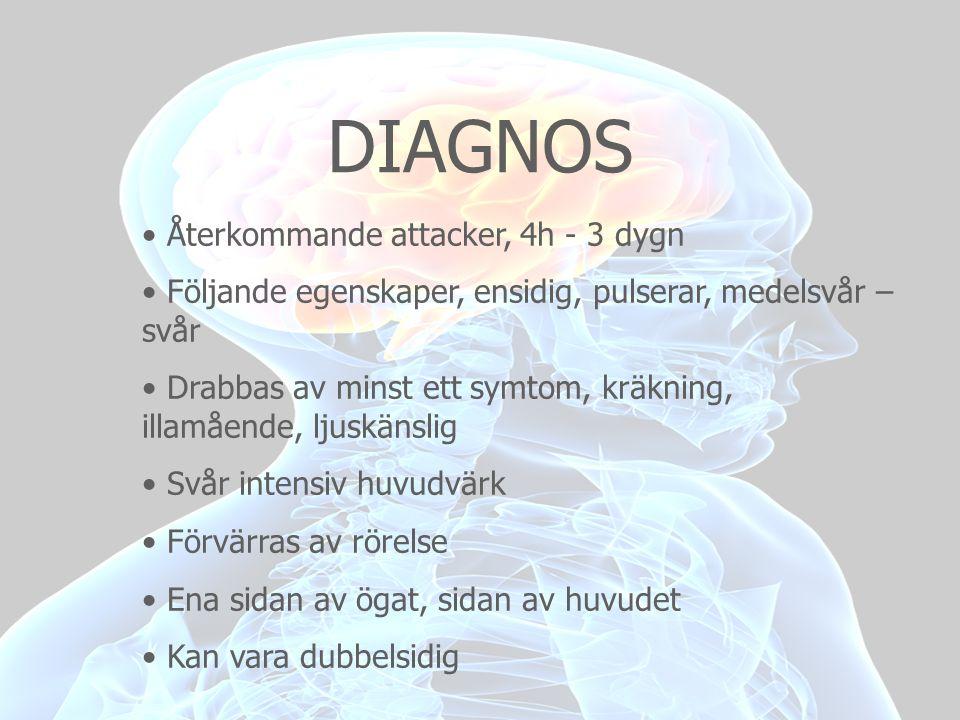 DIAGNOS Återkommande attacker, 4h - 3 dygn