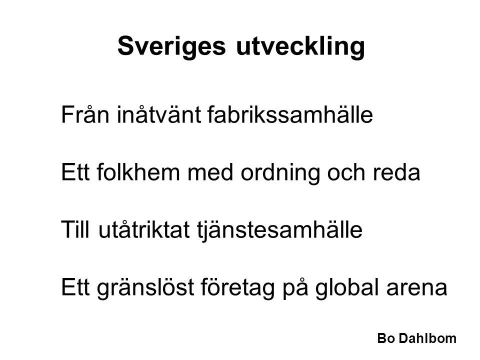 Sveriges utveckling