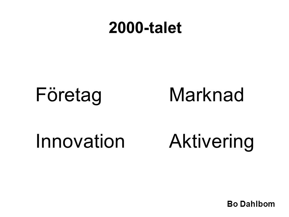 Innovation Aktivering
