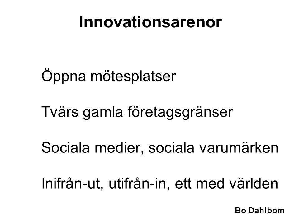 Innovationsarenor Tvärs gamla företagsgränser