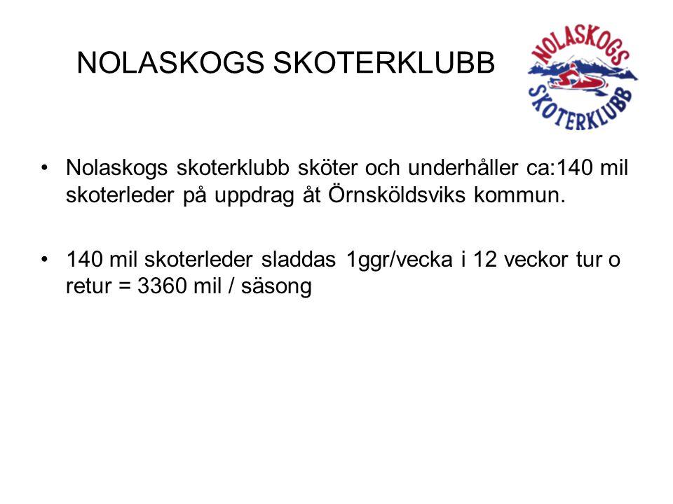 NOLASKOGS SKOTERKLUBB