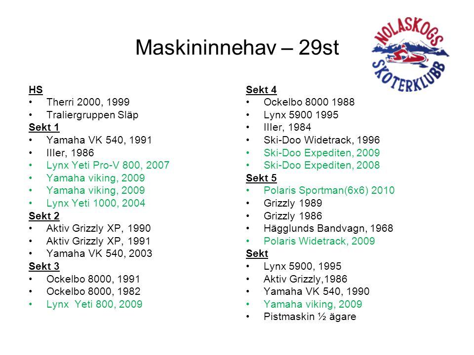 Maskininnehav – 29st HS Therri 2000, 1999 Traliergruppen Släp Sekt 1