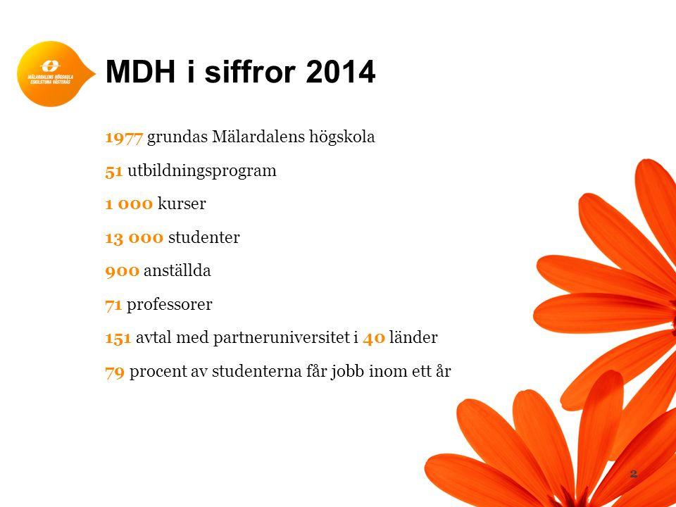 MDH i siffror 2014 1977 grundas Mälardalens högskola