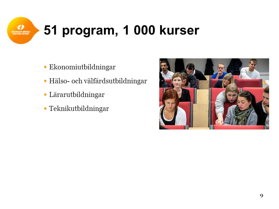 51 program, 1 000 kurser Ekonomiutbildningar