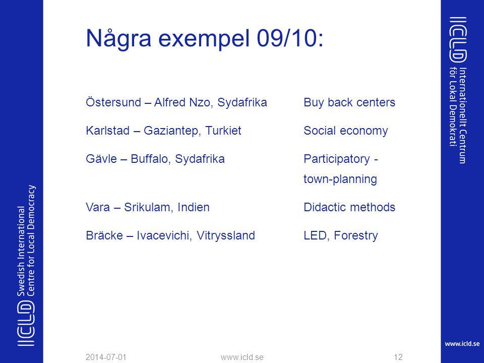 Några exempel 09/10: Östersund – Alfred Nzo, Sydafrika Buy back centers. Karlstad – Gaziantep, Turkiet Social economy.