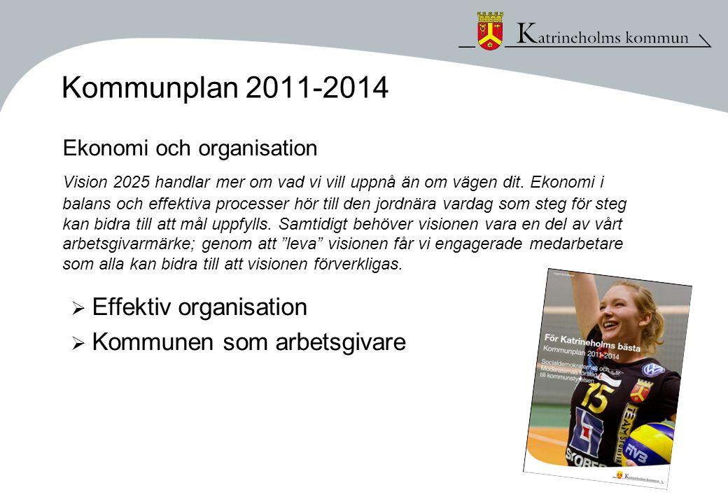 Kommunplan 2011-2014 Effektiv organisation Kommunen som arbetsgivare