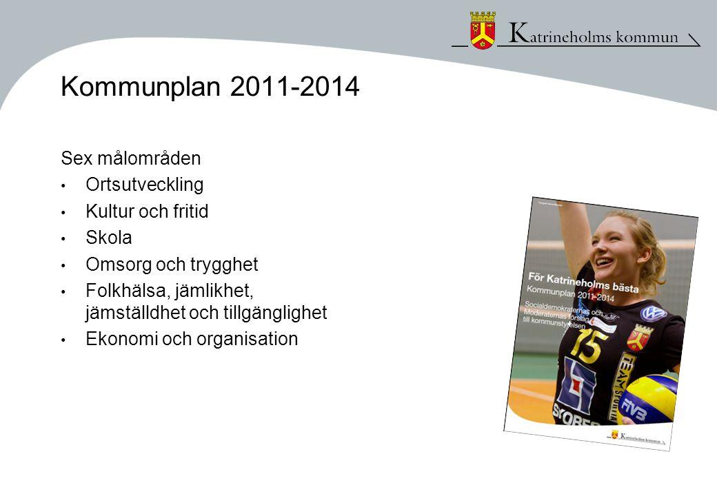 Kommunplan 2011-2014 Sex målområden Ortsutveckling Kultur och fritid