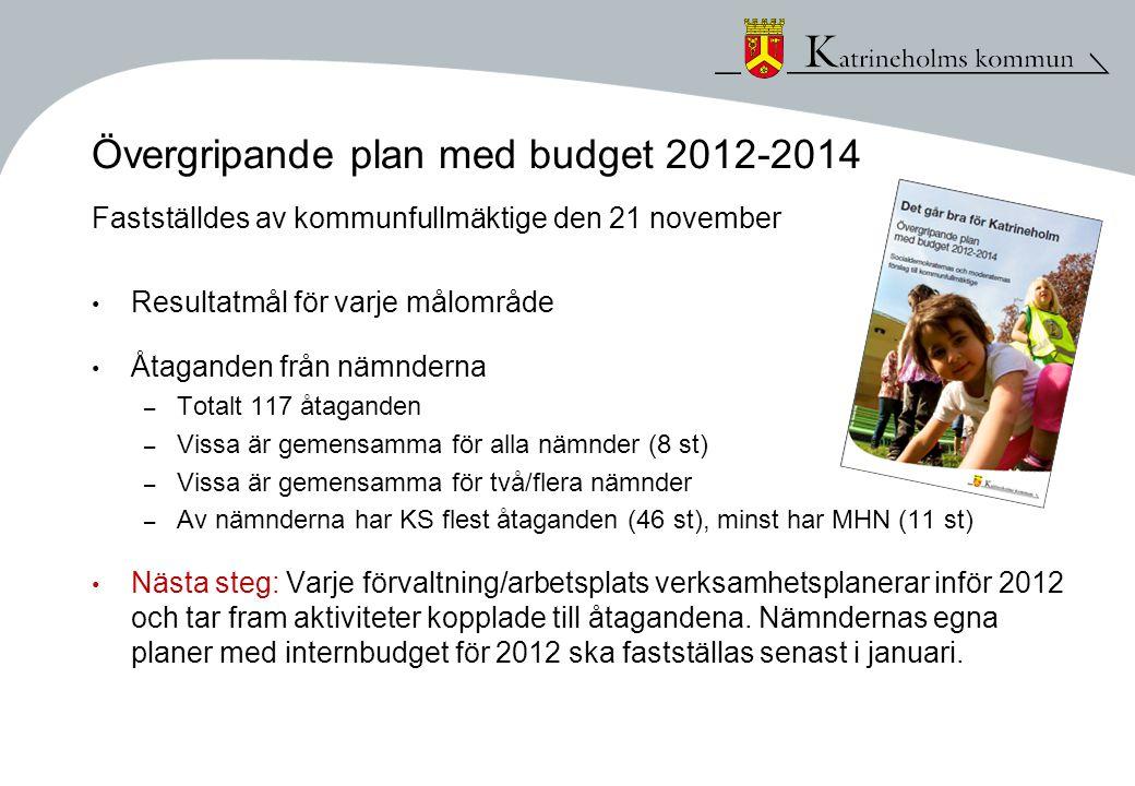Övergripande plan med budget 2012-2014