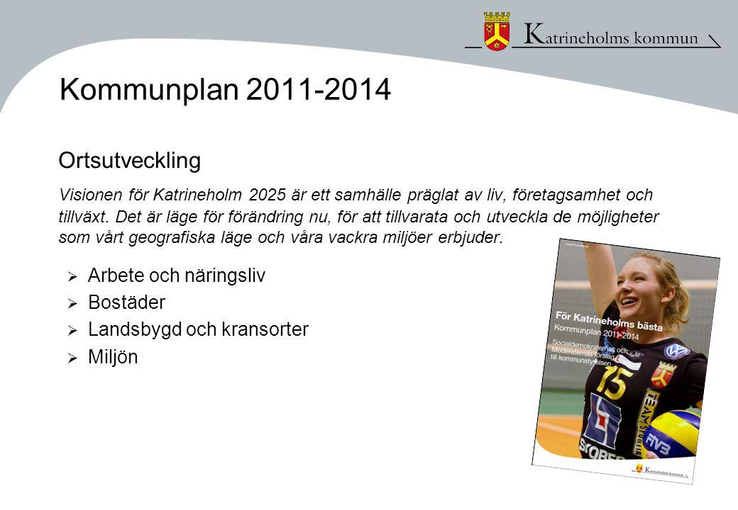Kommunplan 2011-2014 Ortsutveckling.