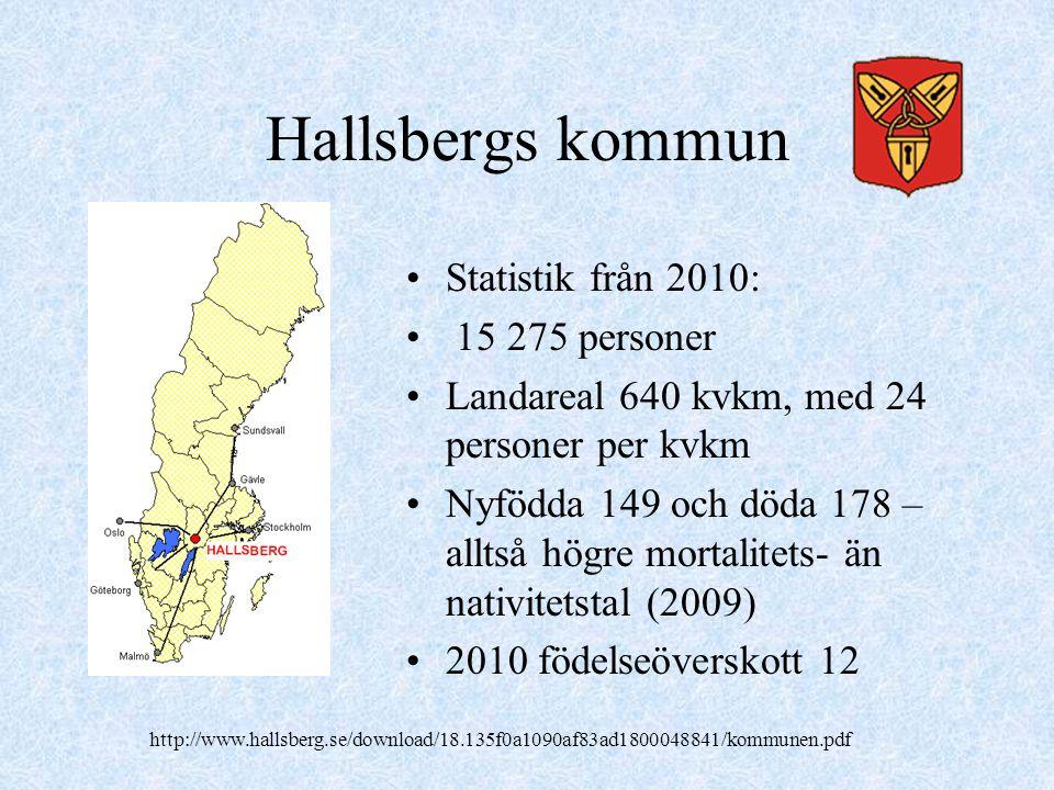 Hallsbergs kommun Statistik från 2010: 15 275 personer