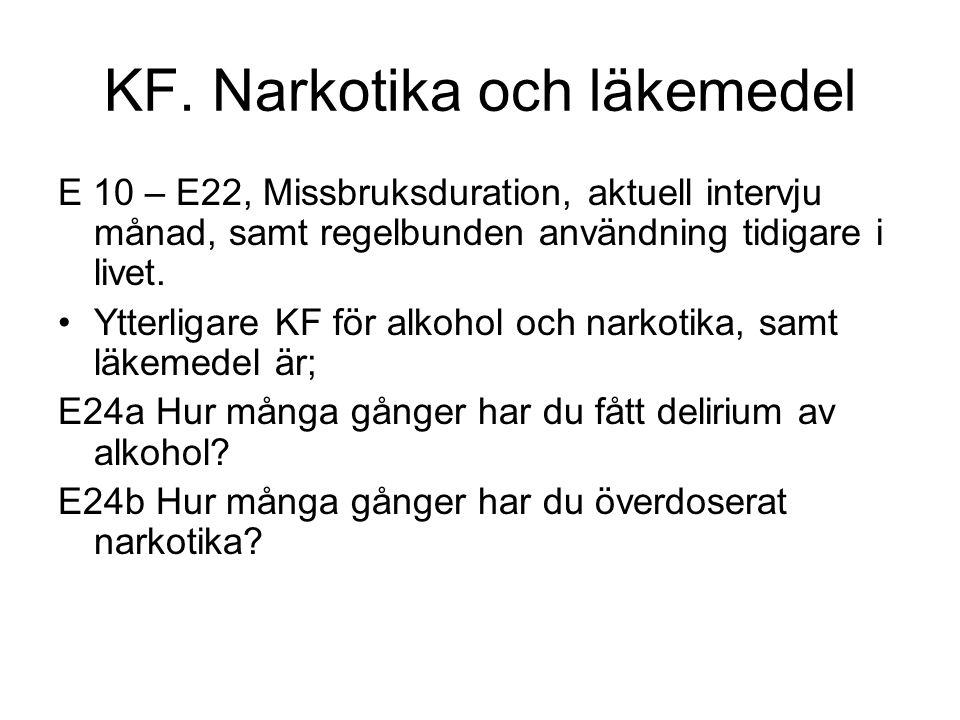 KF. Narkotika och läkemedel