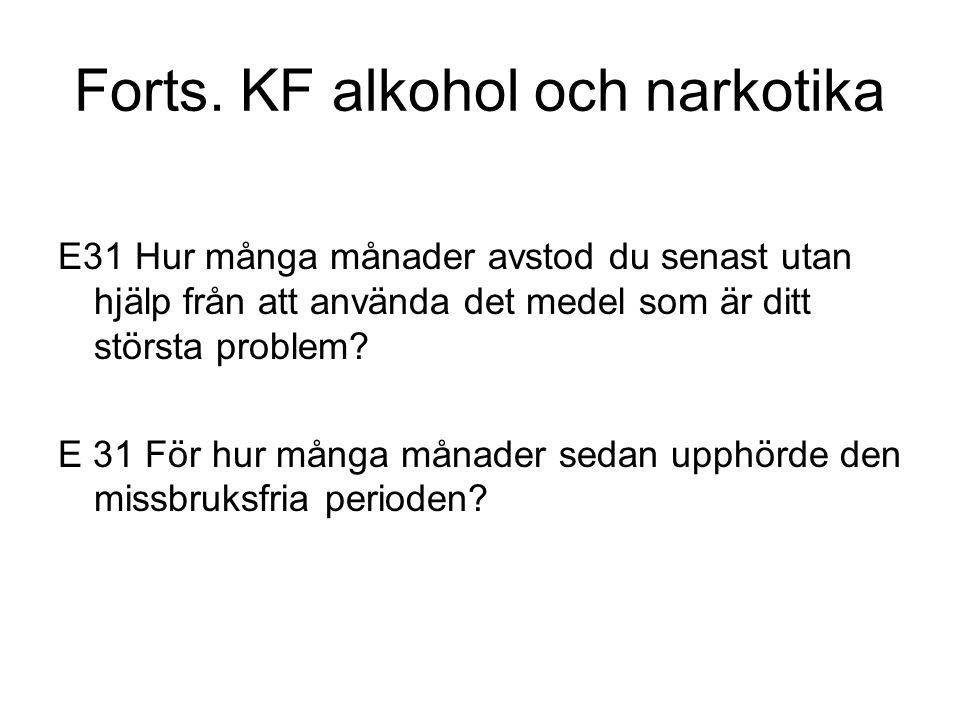 Forts. KF alkohol och narkotika