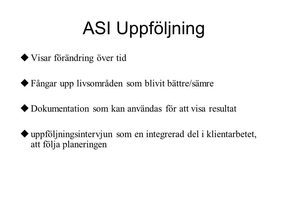 ASI Uppföljning Visar förändring över tid
